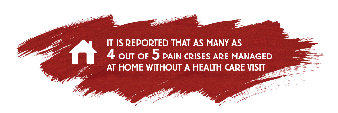 Four Out Of Five Pain Crises Managed At Home